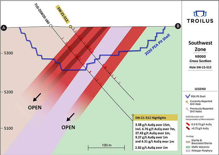 Figure 2: Section N9000; View of drill hole SW-21-512