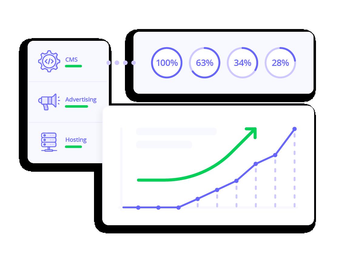 DataBravo Technology Trends