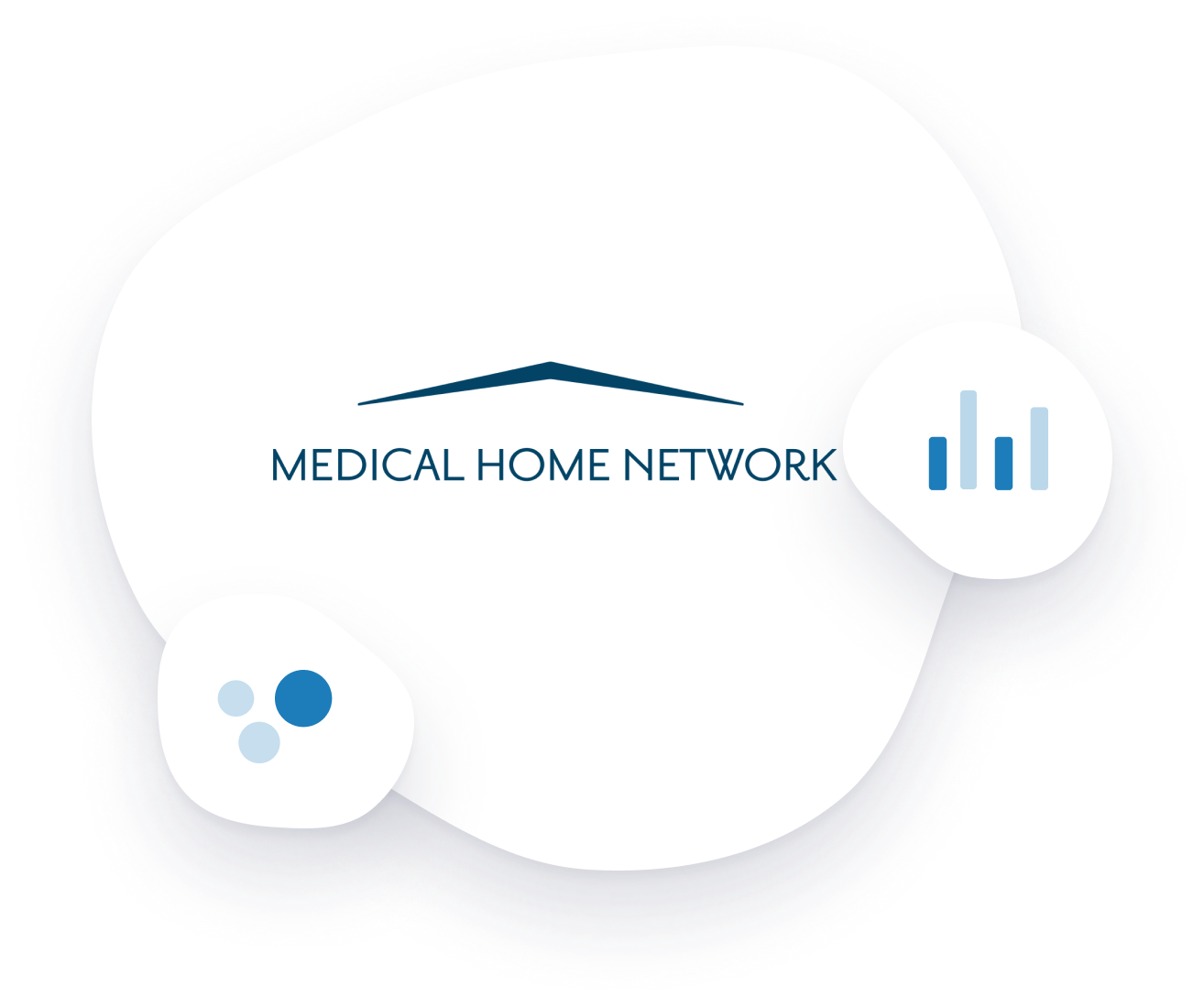 medical home network