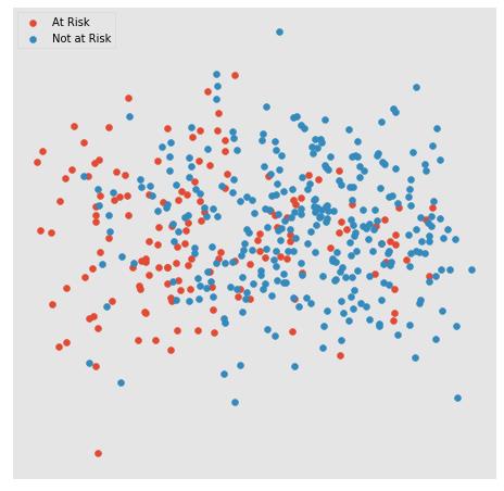 Visualisation of population at risk