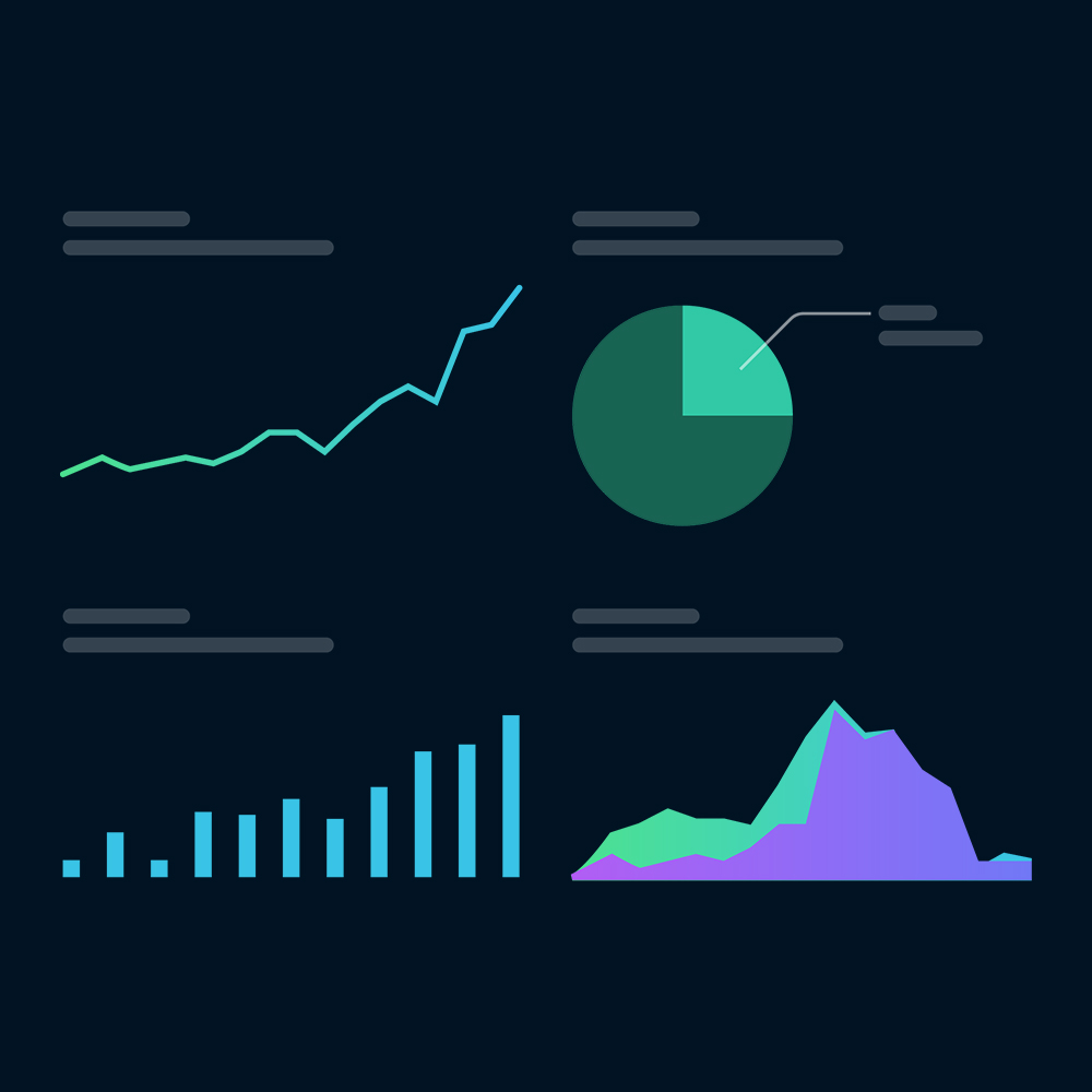 Understand momentum with trend analysis