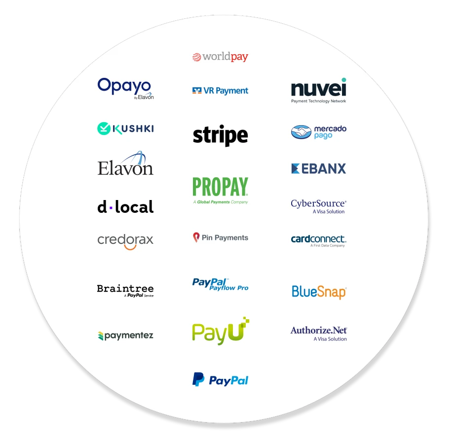 120 Payment Gateways Extension for BigCommerce