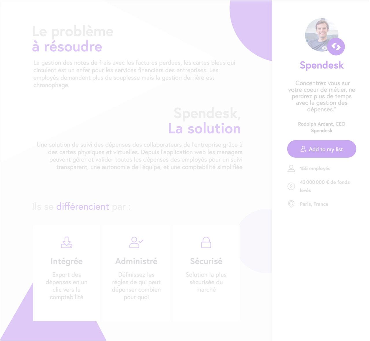 description of the solution