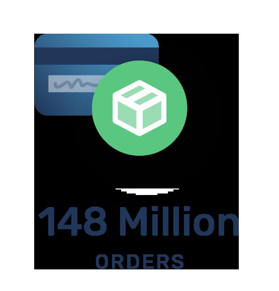 148 Million Orders