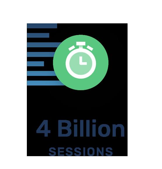 4 Billion Sessions