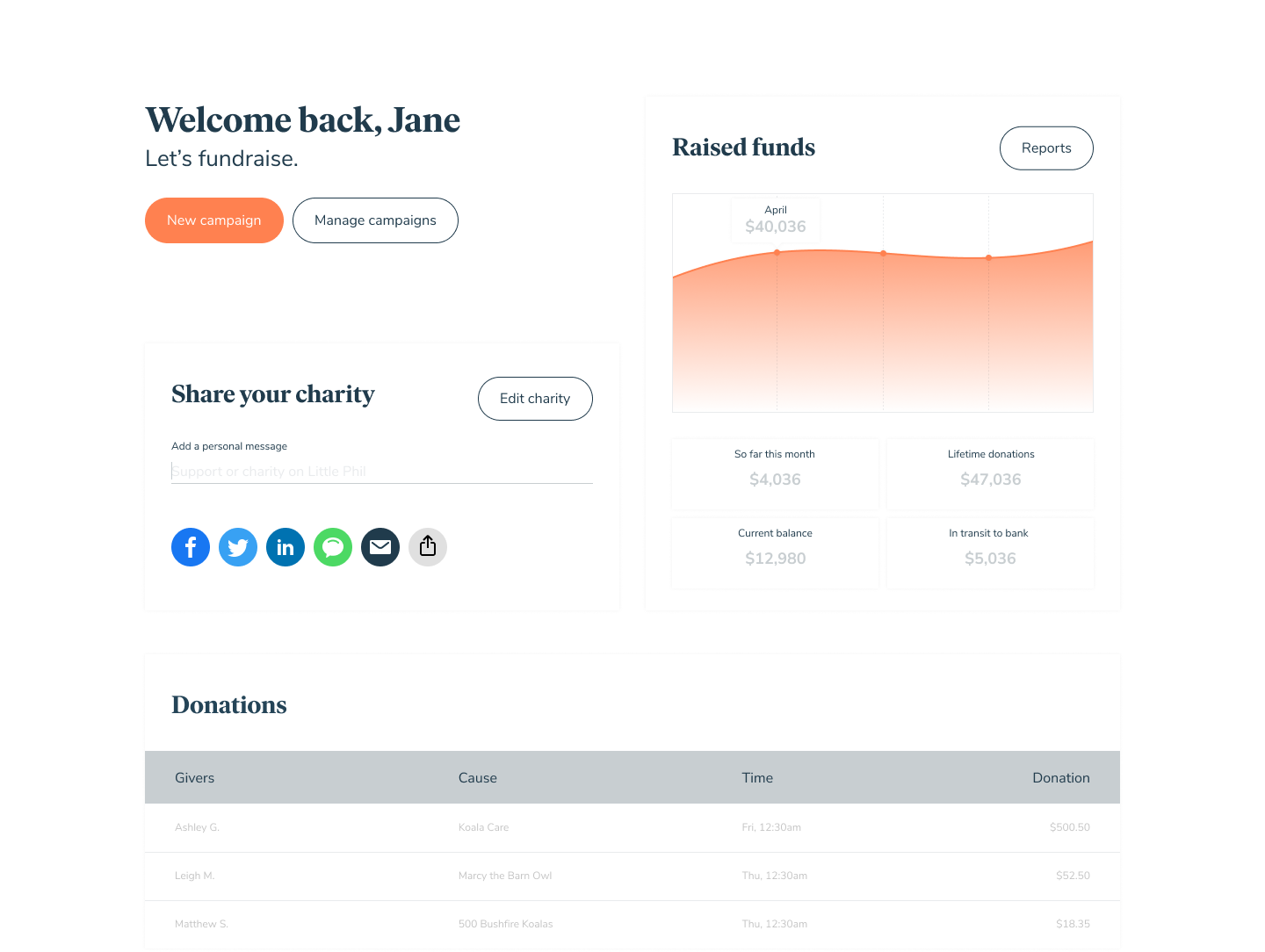 Little Phil's intuitive dashboard for charities to prosper.