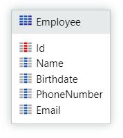 #1. Employee Entity
