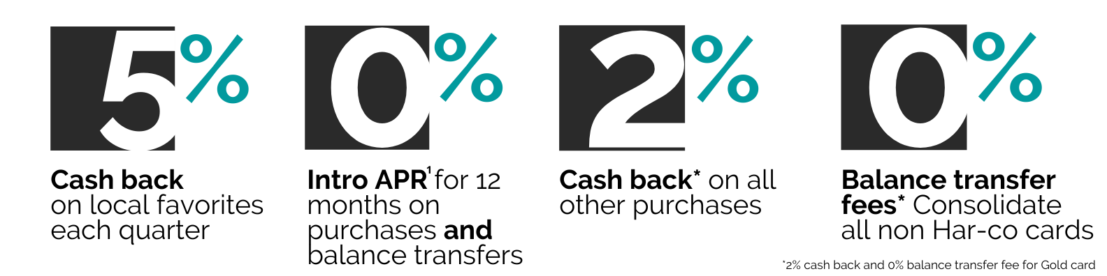 5% cash back on local favorites each quarter, 0% Intro APR for 12 months on purchases and balance transfers, 2% cash back on all purchases, 0% balance transfer fees consolidate all non Har-co cards
