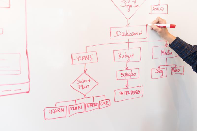 Pourquoi mettre en route gratuitement un PIM & DAM est un premier pas malin vers le développement omnicanal de votre entreprise ?