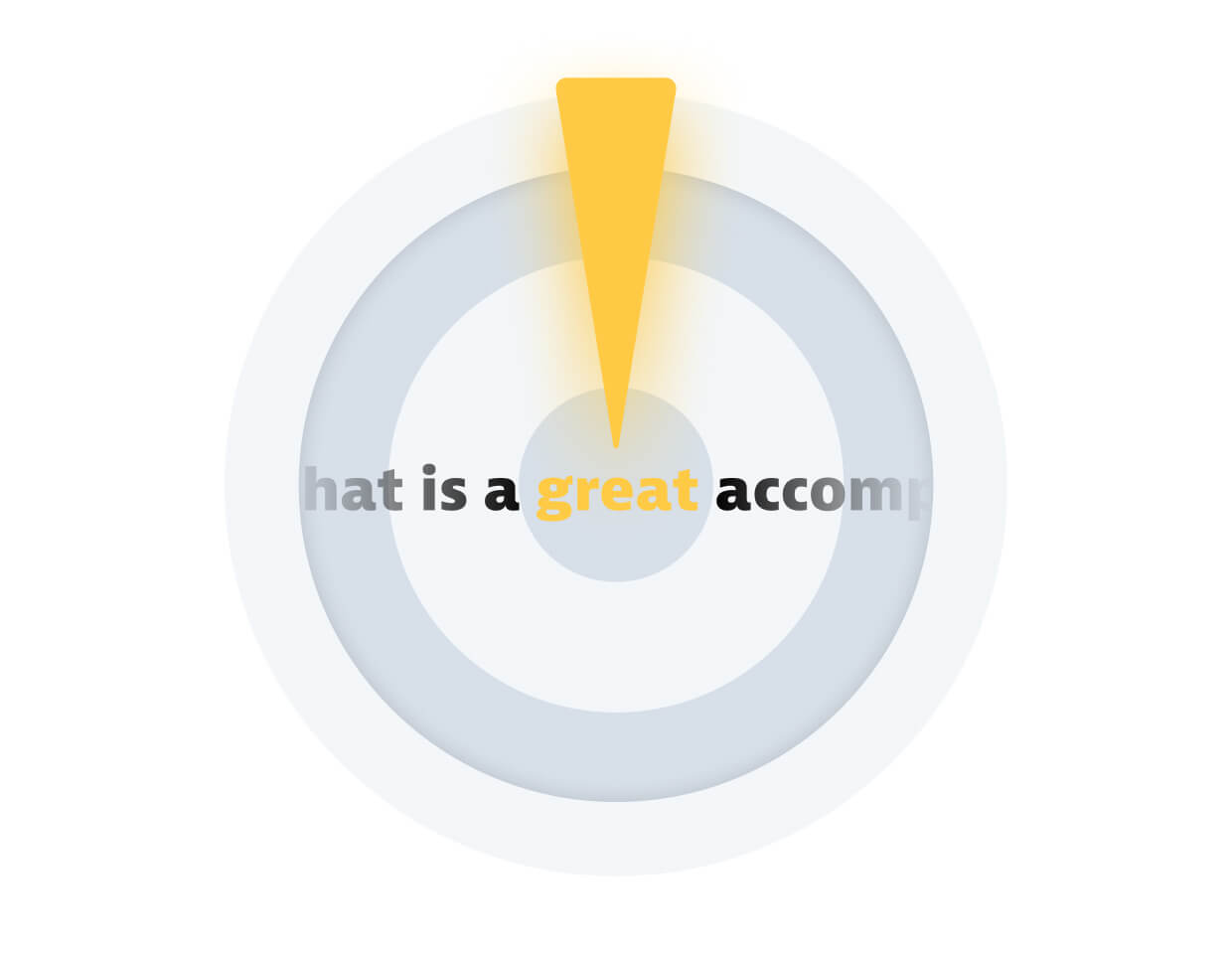 Video to text accuracy