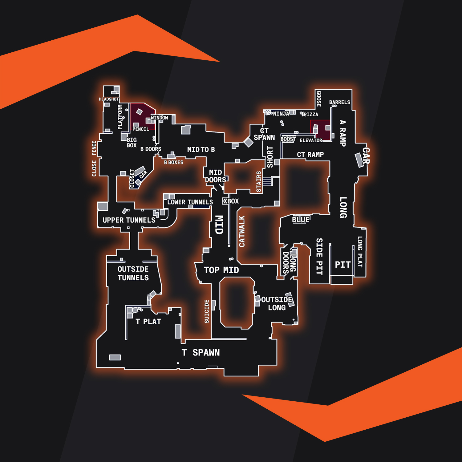 Callouts Dust 2