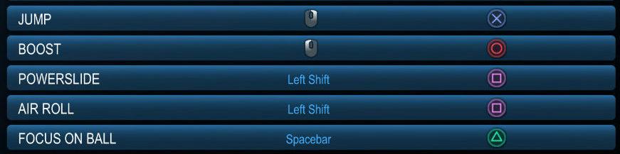 Default controls Rocket League
