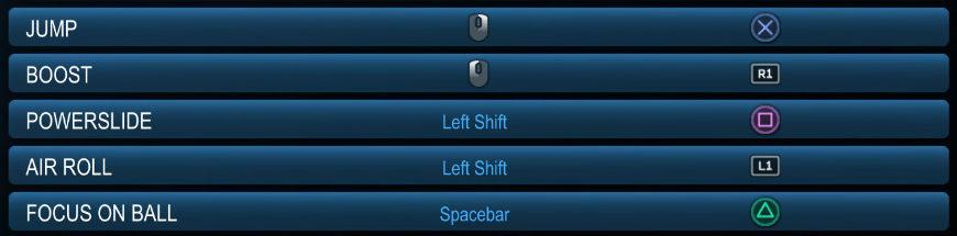 Best reassigned controls Rocket League