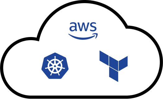 certifications in AWS, Kubernetess and Terraform