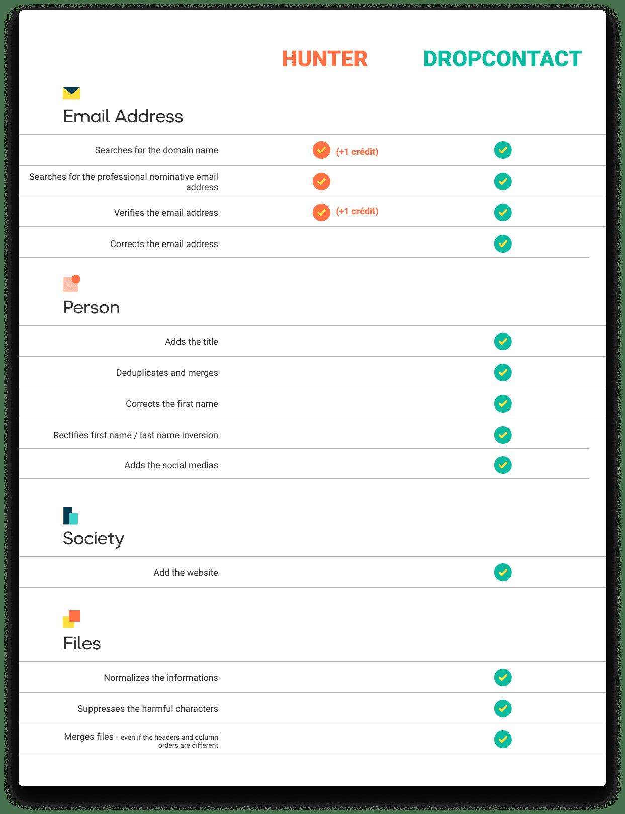 alternative to hunter.io