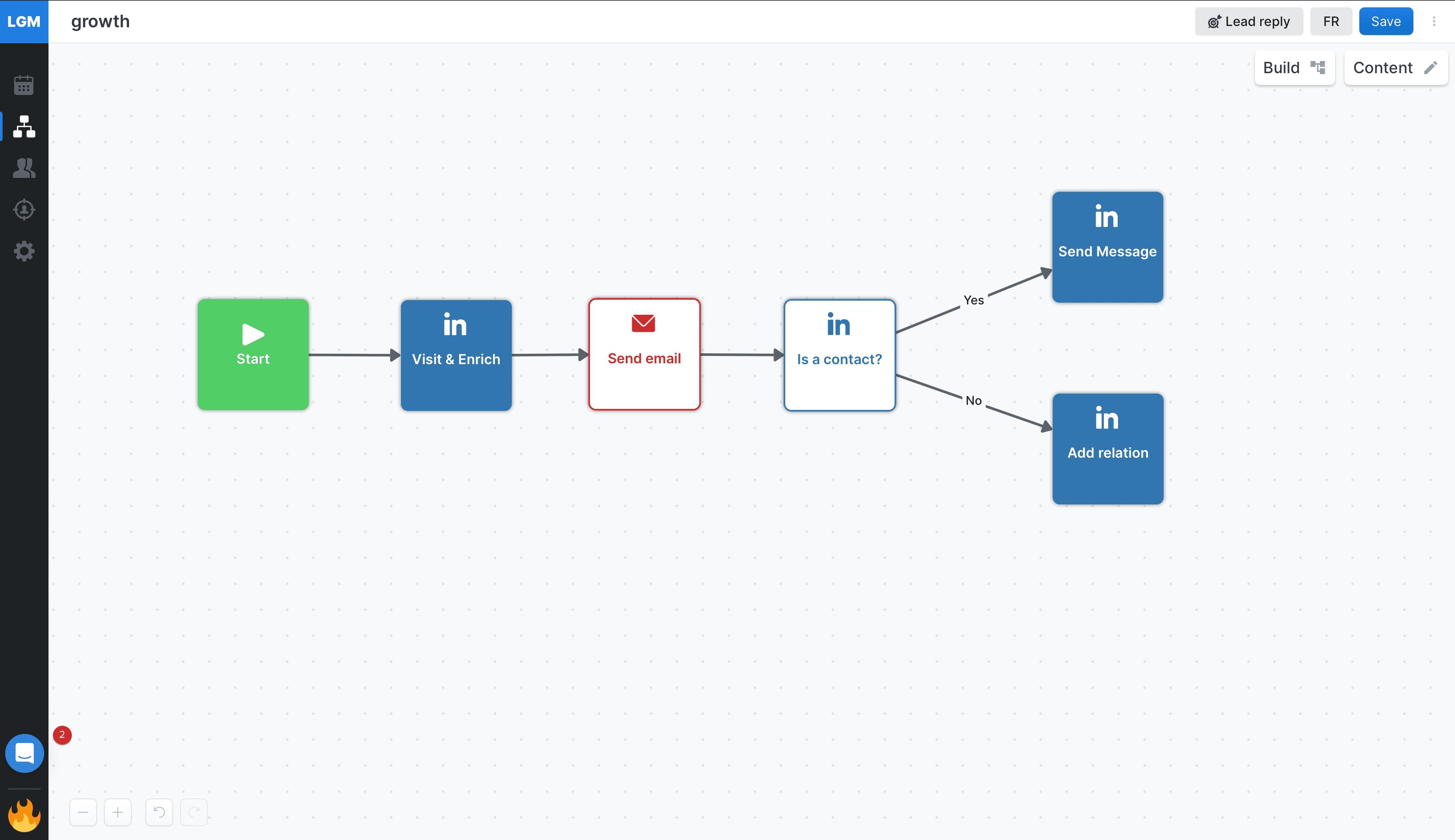 La Growth Machine : linkedin automation