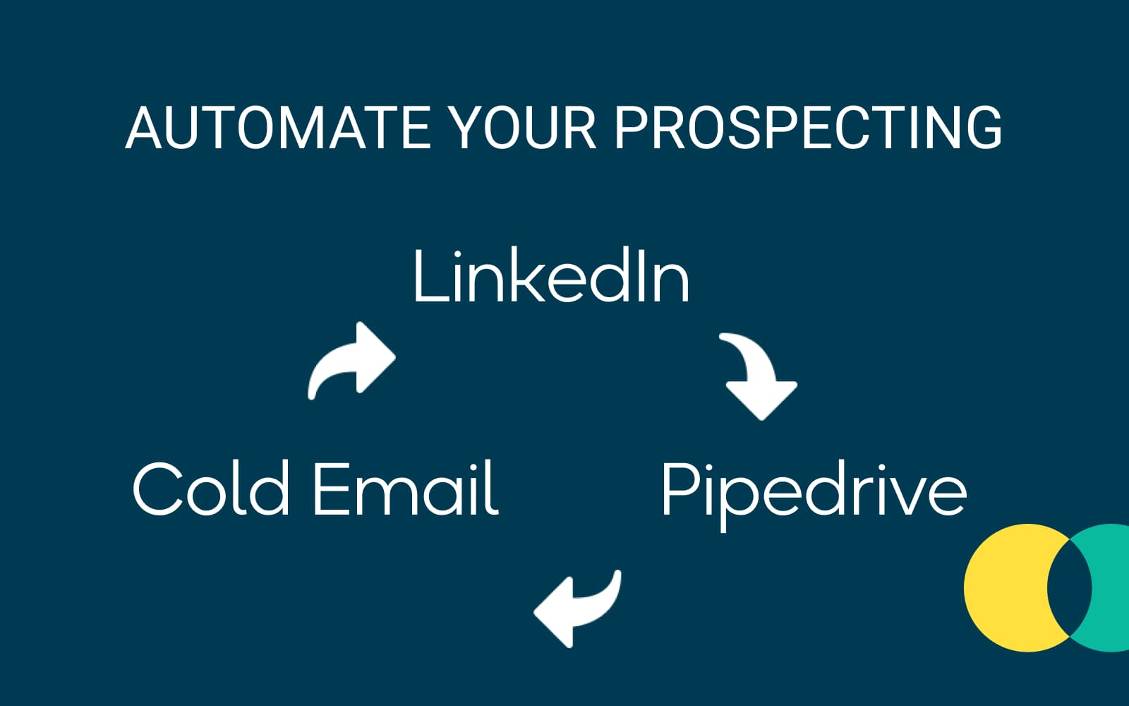Automate your prospecting flow from your CRM