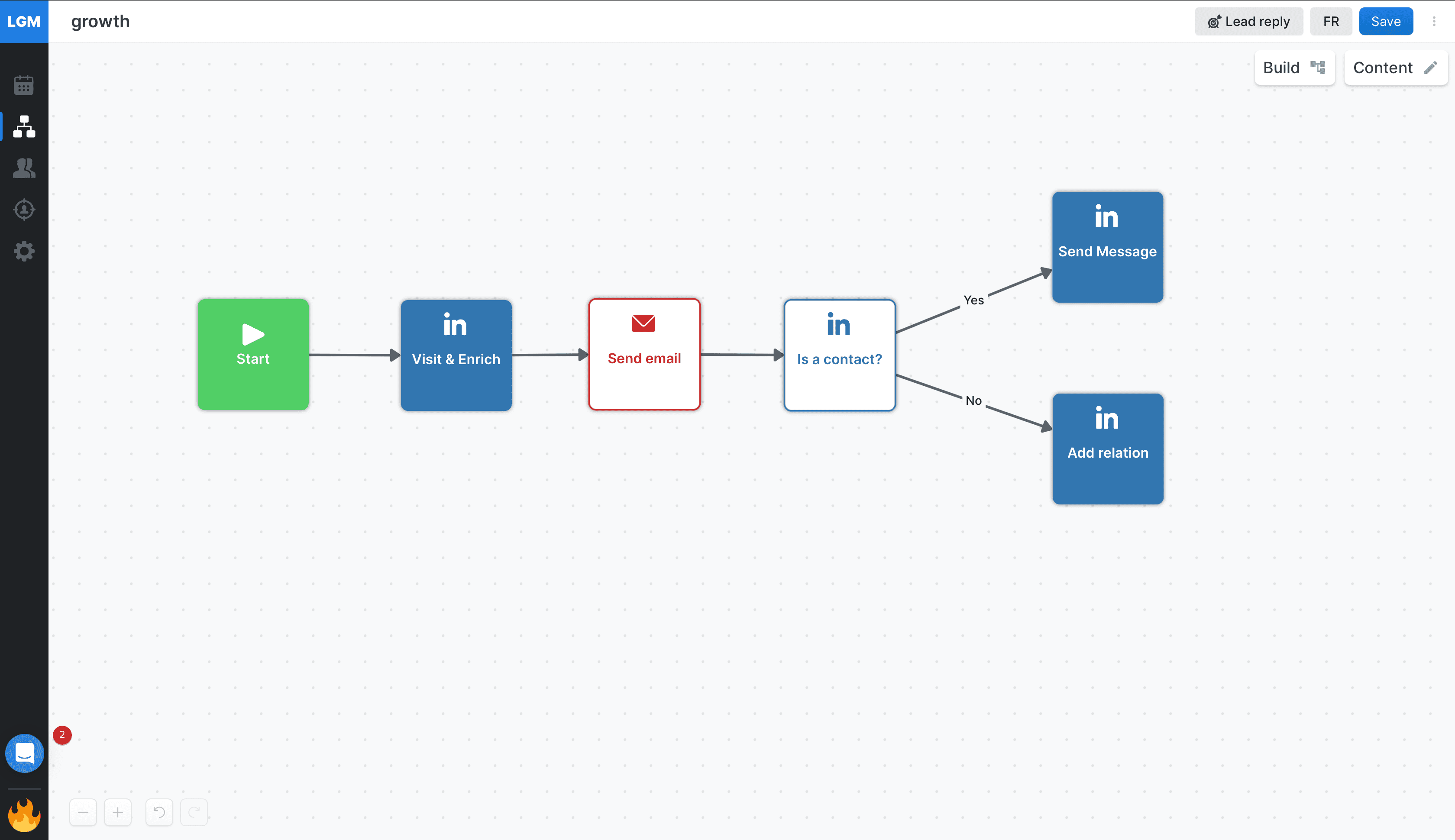 LGM : La Growth Machine : sales automation tool