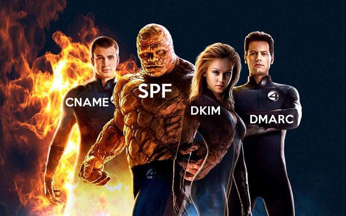 Configure SPF, DKIM and DMARC to optimize email deliverability