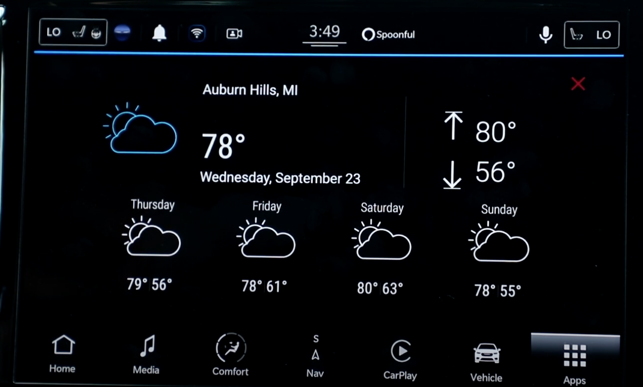 Weather forecast with current weather and that same week's