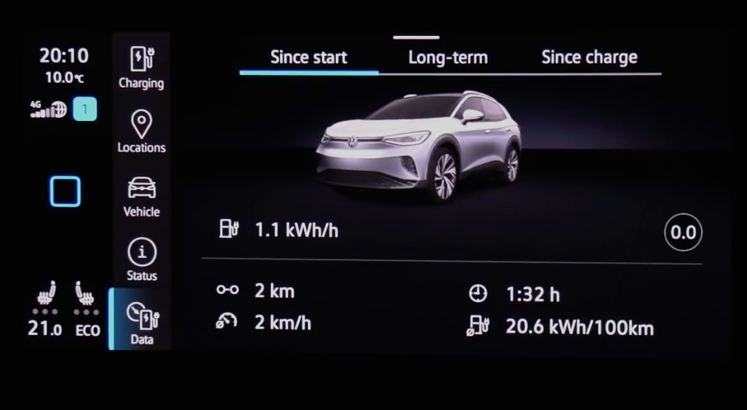 Trip information about the car such as distance and speed with a 3D vehicle model on top of it