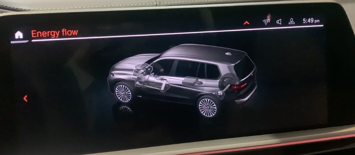 3D vehicle of a car that is see through to highlight the parts that are related to the energy flow