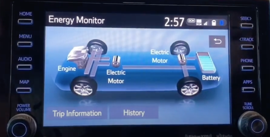 Energy monitor page with an illustration of a car with parts that are related to energy such as engine and battery