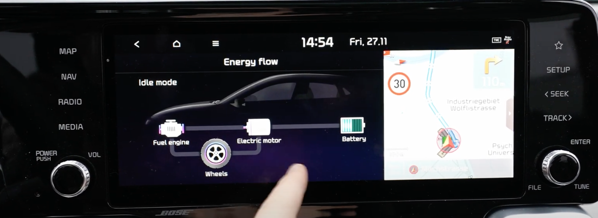 Information about the energy used in a car with a diagram of a car
