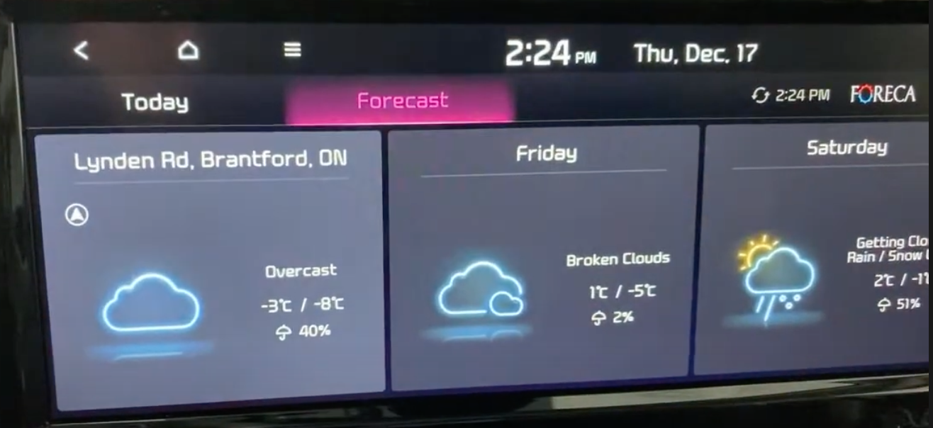 Forecast information broken into three parts; current weather and the next two days