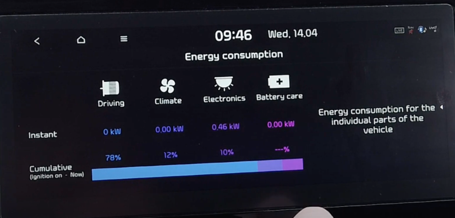 Screen detailing the car's energy consumption with icons and a status bar