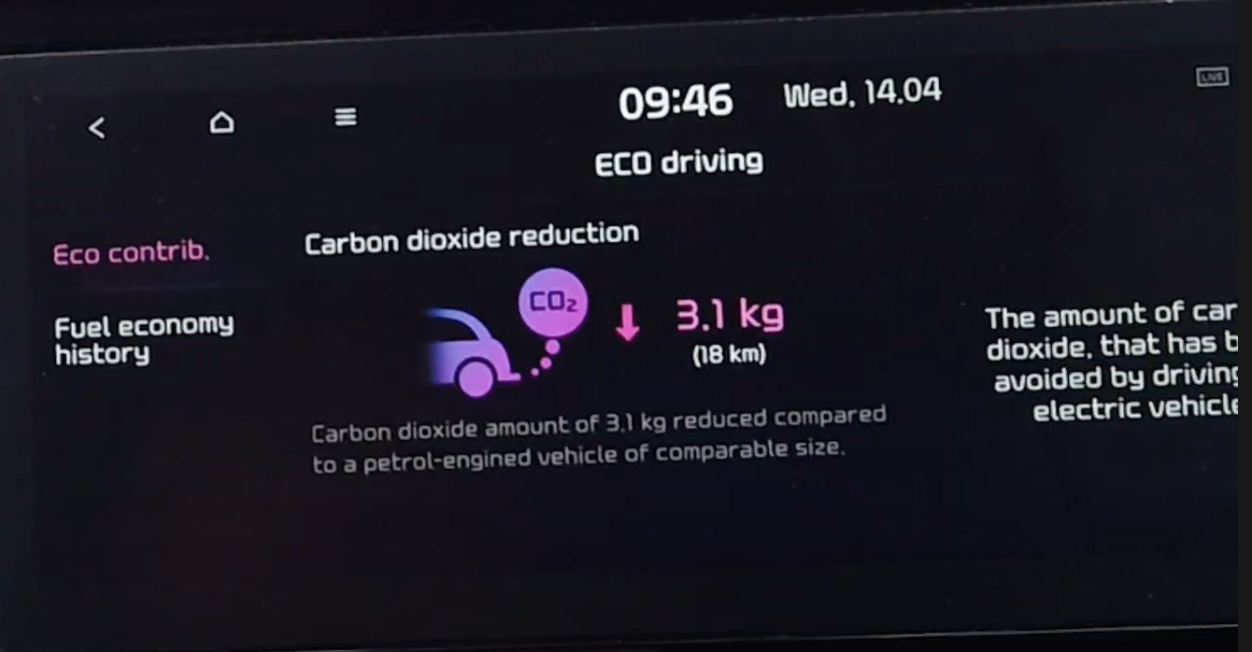 Information about eco driving with a small diagram showing the carbon dioxide reduction