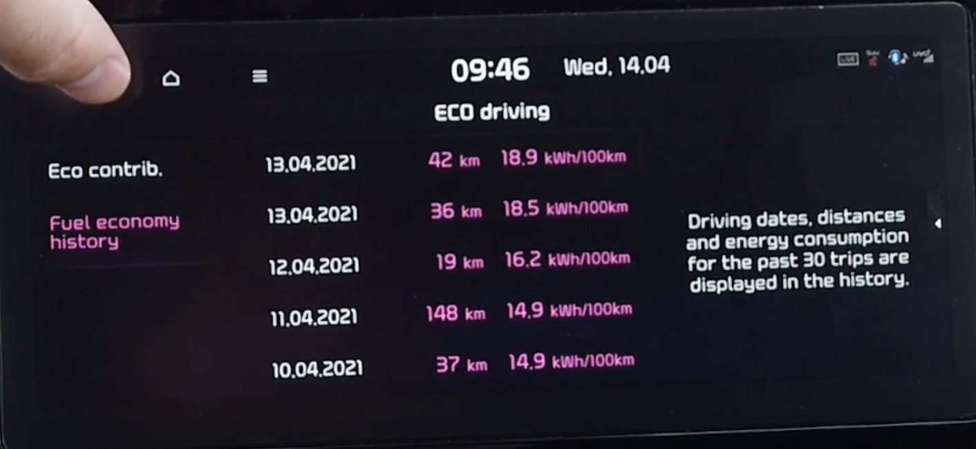 Detailed history of eco-driving with dates and eco scores next to them