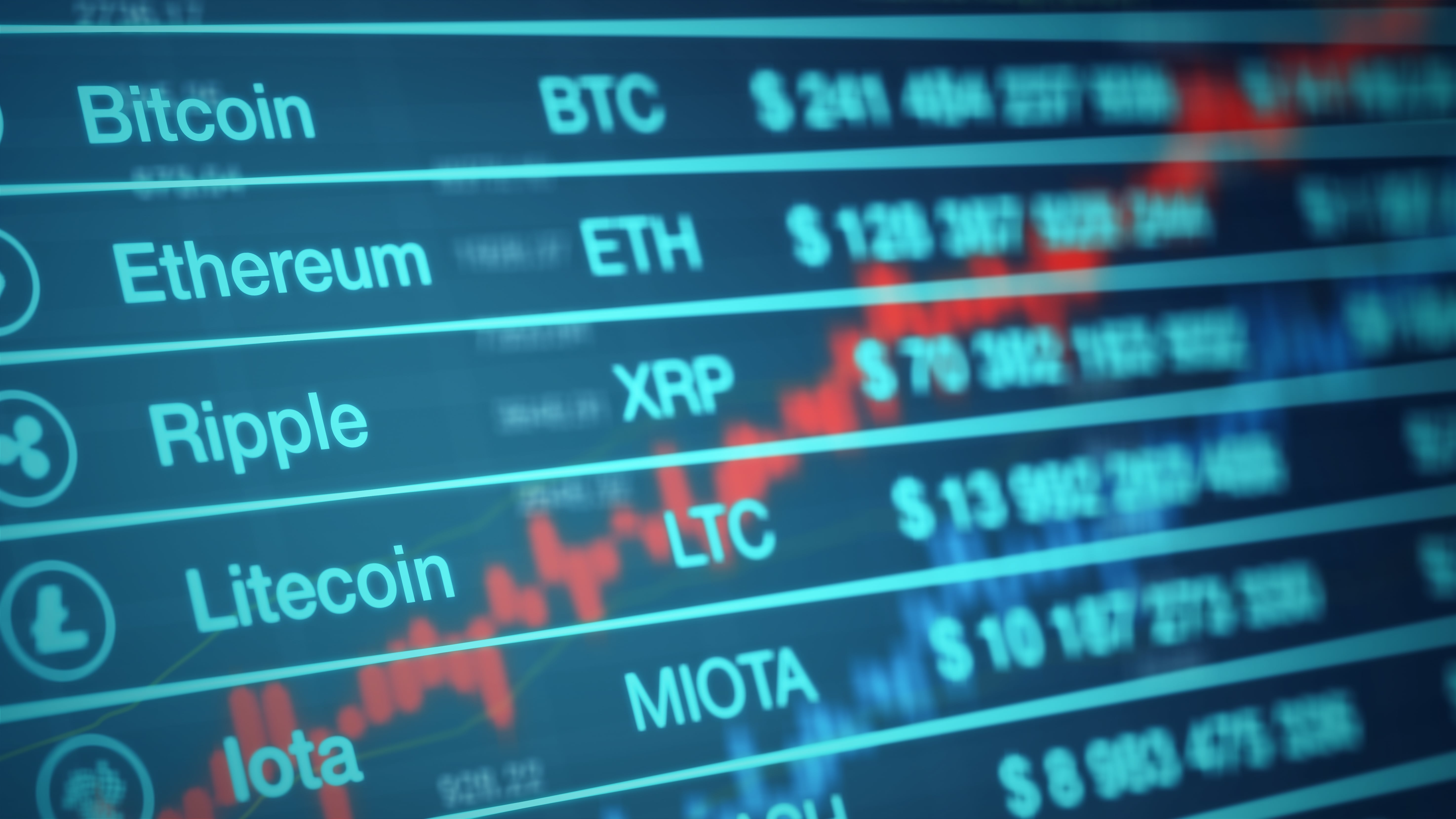 Valuation list of cryptocurrencies