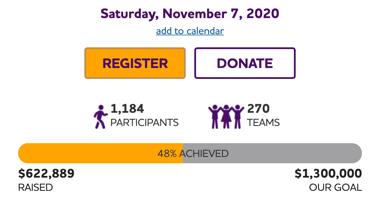 Information from Nov. 5, 2020 on the https://act.alz.org/site/TR?fr_id=13305&pg=entry site.