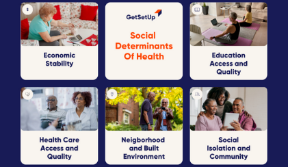 Understanding the Social Determinants of Health (SDOH) And How They Impact Aging