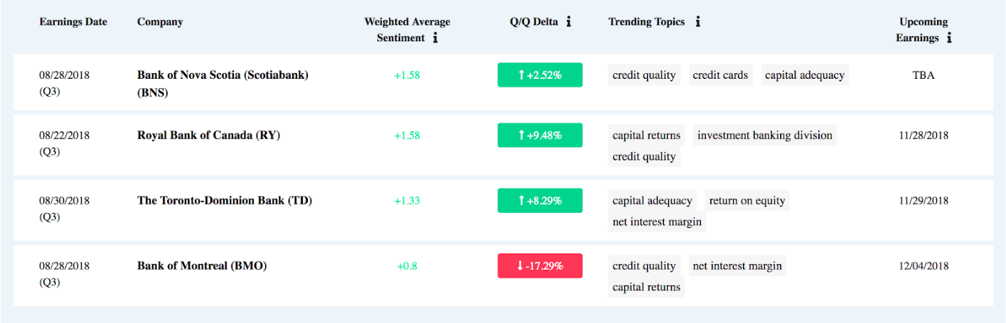 Upcoming-Earnings-for-Canadian-Banks
