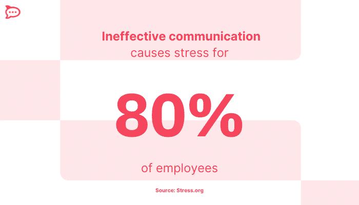 team communication
