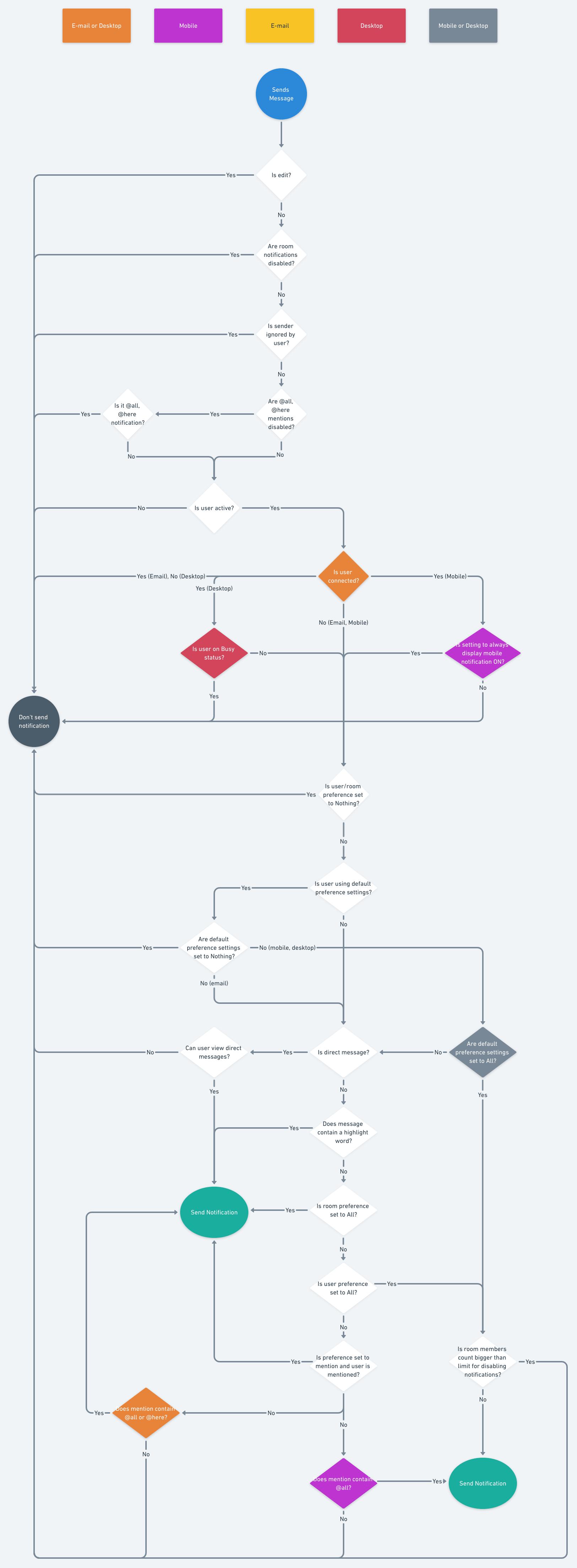 diagram-2269623