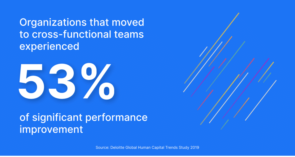 cross-functional collaboration