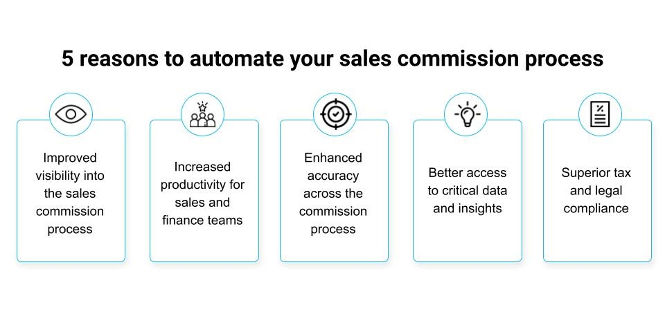 5 Reasons to Automate your Sales Commission Process