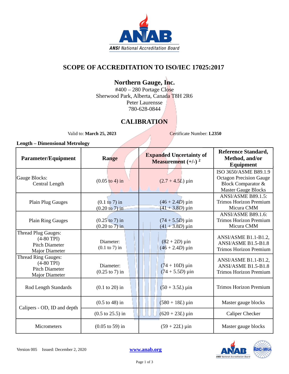 ANAB Certificate of Accreditation page 2