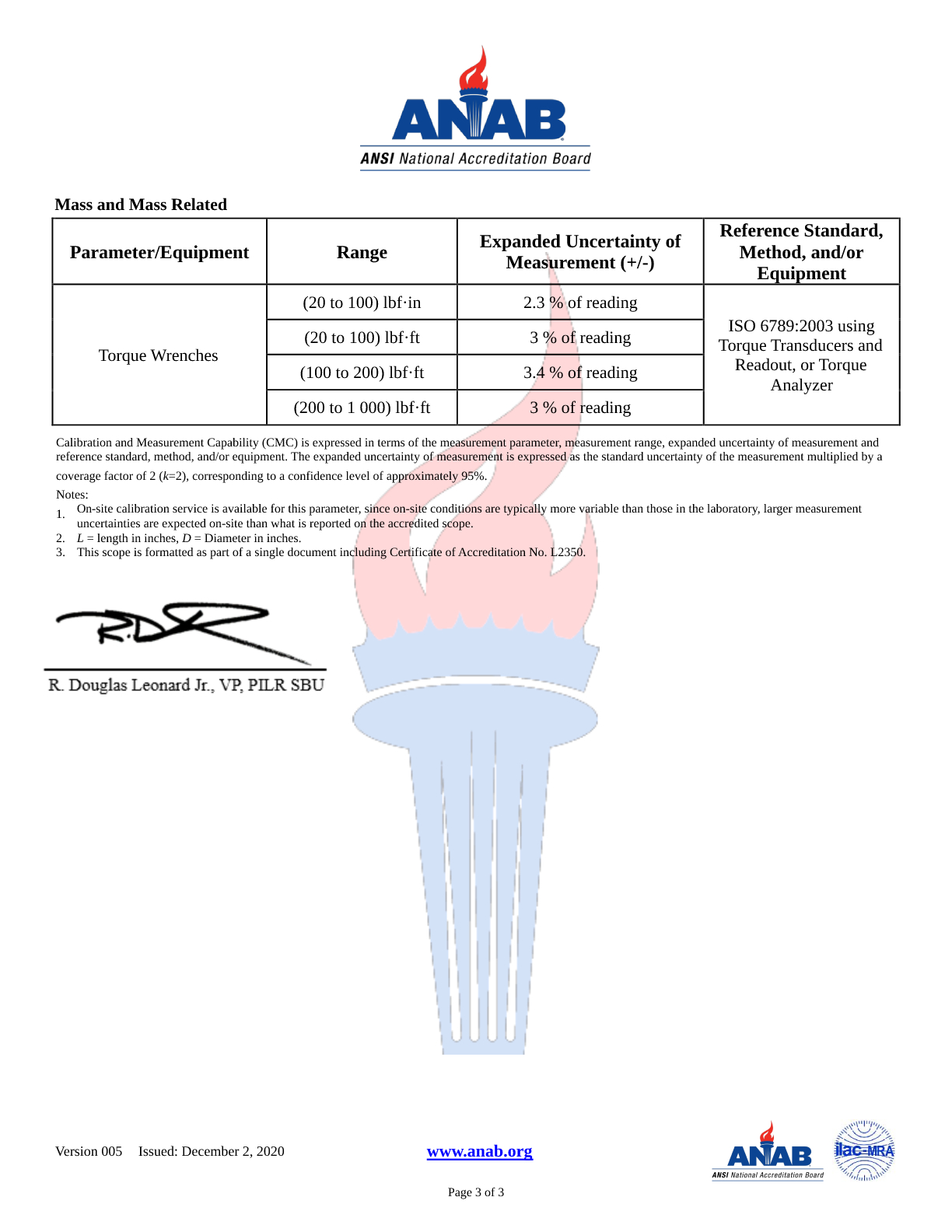 ANAB Certificate of Accreditation page 4