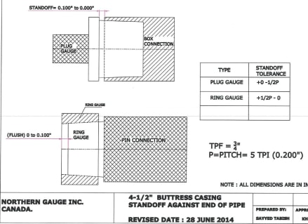 4-1/2″ Buttress Casing Standoff to End of Pipe