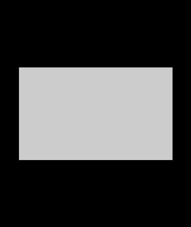 Center for Humane Technology